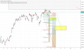 Tsx Quotes And Charts Tsx Index Charts And Quotes Tradingview