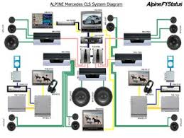 car audio wiring diagram wiring diagram car audio wiring pics at Car Audio Wiring