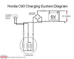 garage diary 2010 it seems that honda have used the 6v battery to regulate the system the rectifier only changes ac to dc and is only interested in the current
