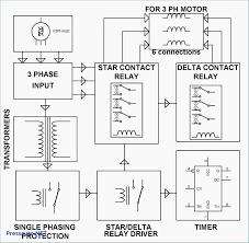 wiring diagram for 9 lead motor inspirationa wiring diagram 3 phase 3 phase 4 pole induction motor wiring diagram wiring diagram for 9 lead motor inspirationa wiring diagram 3 phase induction motor fresh diagram 3