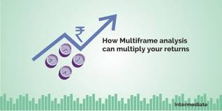 Multi Time Frame Trading Using Chart Analysis To Reduce Your