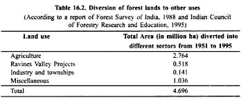 essay deforestation essay on deforestation for kids children and   deforestation simple english the