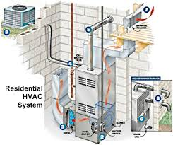 central air conditioner diagram. fort worth air conditioning maintenance central conditioner diagram