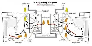 gang switch wiring termination diagram wiring diagrams and 3 switch light craluxlighting wiring diagram 3 gang