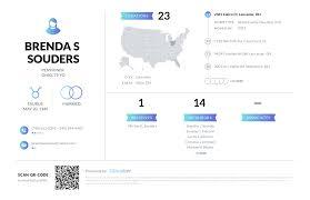 Brenda S Souders, (740) 652-9392, 2361 Calico Ct, Lancaster, OH ...