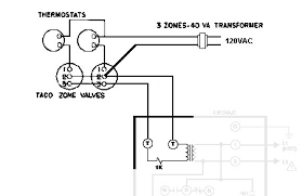 boiler calling for heat even tho thermostat wires not even here is basic and typical zone valve wiring for taco valves