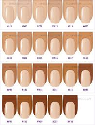 Mac Nc Color Chart Can We Just Use This Scale For Skin Tone How To Tell What