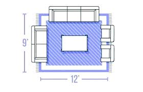 what size rug for queen bed king under recommended area