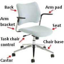 office chair materials. Chair Office Materials