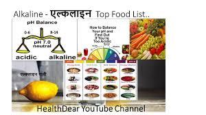 Best Alkaline Food Chart Alkaline Food Chart In Hindi Www Bedowntowndaytona Com