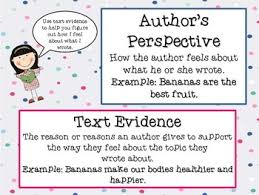 Author S Point Of View Anchor Chart Authors Point Of View Perspective Purpose Lessons Tes Teach