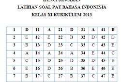 Gapura basa kelas ix smp mts shopee indonesia. Soal Jawaban Pat Bahasa Jawa Kelas 11 Semester 2 Tahun 2021 Info Pendidikan Terbaru