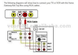 vga to rca diagram download   vga to rca pinout diagram vga    vga to rca cable wiring diagram moresave image