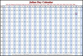 11 Sample Julian Calendar Templates To Download For Free