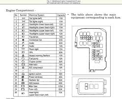 2001 ford focus zts fuse box diagram unique new fusion tropicalspa co 2001 ford focus fuse box diagram 2001 ford focus zx3 fuse box diagram ranger gallery print beautiful 6