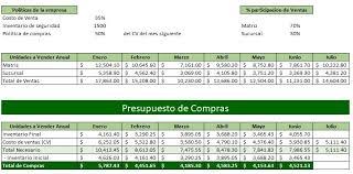 Presupuesto De Compras Ejemplos Y Formatos Descarga Gratis
