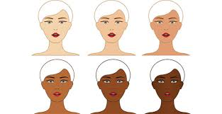 Fitzpatrick Skin Type Chart Which Fitzpatrick Skin Are