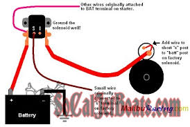 ford ignition wiring diagram camper jet boat engine harness diagrams ford 460 ignition wiring diagram camper