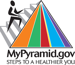 food pyramid 2015 in spanish. Fine 2015 The Food Pyramid Was Updated In 2005 Throughout Food Pyramid 2015 In Spanish A