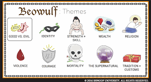 harry potter quotes good vs evil best quotes lifetime beowulf theme of good vs evil