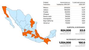 crecimiento poblacional en méxico