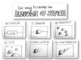 The Six Illusions of Space from The Art Teacher on TeachersNotebook.com (1  page) - This handout is a perfect way to introduce the concept of creat
