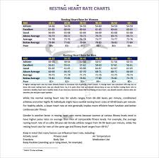 Regular Resting Heart Rate Chart Heart Rate Recovery Chart Cycling Studio