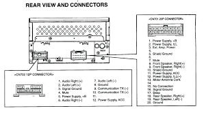suzuki xl7 radio wiring diagram quick start guide of wiring diagram • suzuki stereo wiring diagram wiring diagram data rh 4 10 9 reisen fuer meister de 2004 suzuki xl7 radio wiring diagram 2005 suzuki xl7 radio wiring diagram