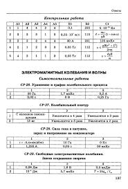 Ответы к тестам по физике класс Громцева  5 Ответы Контрольная работа