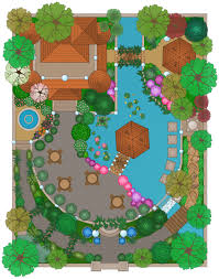 Small Picture Landscape Plan How to Design a Garden Landscape Architecture