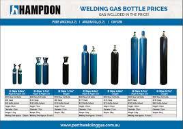 Mig Gas Bottle Sizes Oxygen Tank Capacity Chart Gas Cylinder