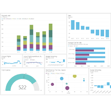 Plotly Financial Charts Plotly For R Financial Dashboard Marketing Dashboard