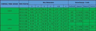 Spicer U Joint Chart China Remanufactured Spicer 3 3 1621kx Driveshaft Slip Yoke