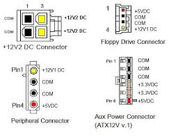 atx power supply pinout and connectors auxiliary atx connectors