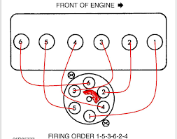 All Chevy 94 chevy 350 firing order : 95 XJ: intake and exhaust, right down to the valve cover..put new
