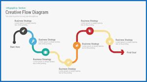 Powerpoint Process Flow Template Good Simple Flowchart