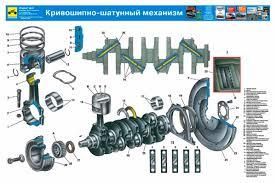 Каталог учебных плакатов по устройству ВАЗ  Кривошипно шатунный механизм