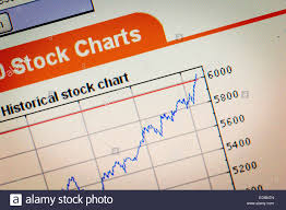 Stock Performance Charts Figurative Image Of A Ftse 100 Shares Performance Chart