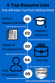 How To Lie On A Resume Access Profiles Inc Employers Share Lie on Your Resume and You 1