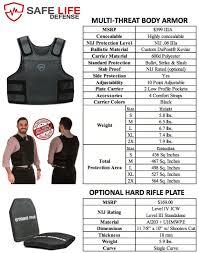 Bullet Proof Vest Rating Chart Safe Life Defense Multi Threat Vest Nij 06 Level Iiia Kevlar Body Armor