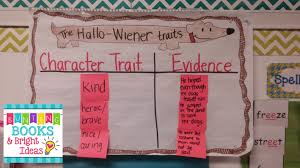 Character Traits Anchor Chart Welcome To The Uni Corner Character Traits Anchor Charts