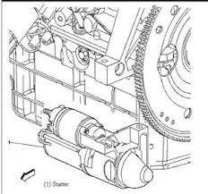 similiar 3300 v6 engine diagram keywords 3300 v6 engine diagram pontiac wiring diagrams projects pontiac g5