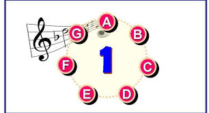 Learn to read music using my unique method: 2021 1 Read Music Notes Fast Beginners Music Note Attack Udemy Free Download
