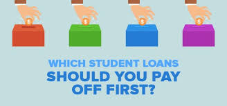 Loan To Payoff Credit Cards 4 Steps To Help You Decide Which Student Loans To Pay Off First
