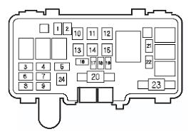 2016 honda pilot fuse box diagram modern design of wiring diagram • honda pilot fuse box diagram image details rh motogurumag com 2003 honda pilot fuse box 2003