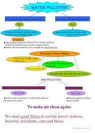 All Worksheets » Water Pollution Worksheet - Free Printable ...