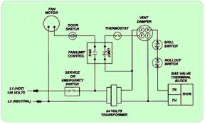 relay wire diagram to furnace wiring residential gas heating units figure 12 forced hot air system schematic