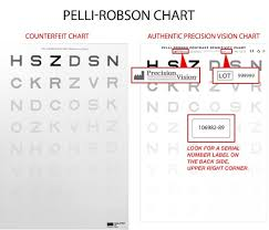 Pelli Robson Chart Notice Of Counterfeit Pelli Robson Products Dont Be A