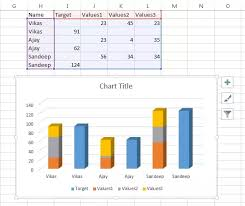 Excel Clustered And Stacked Column On Same Chart How To Combine Bar Graphs Of Stacked And Unstacked Columns