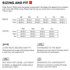 International Blouse Size Chart Rldm